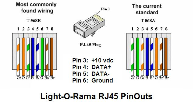 rj45 diagram cat5 wiring diagram for yourj45 diagram cat5 wiring diagram list rj45 cat5e connectors rj45 diagram cat5