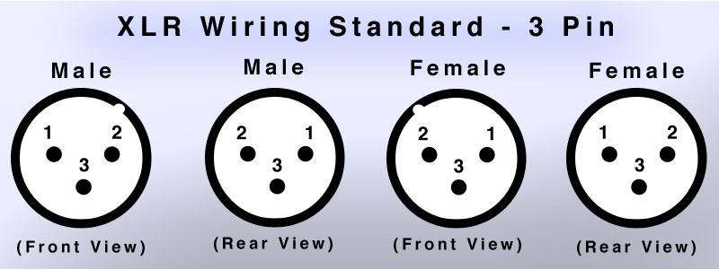 XLR-Wiring-Standard-3-pin